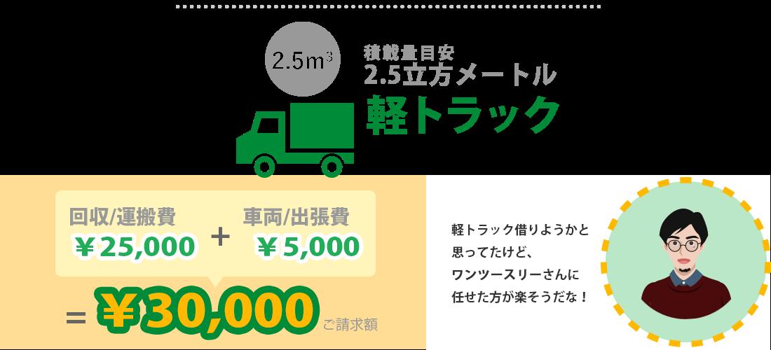 軽トラック(積載量2.5立法メートル)の場合30,000円